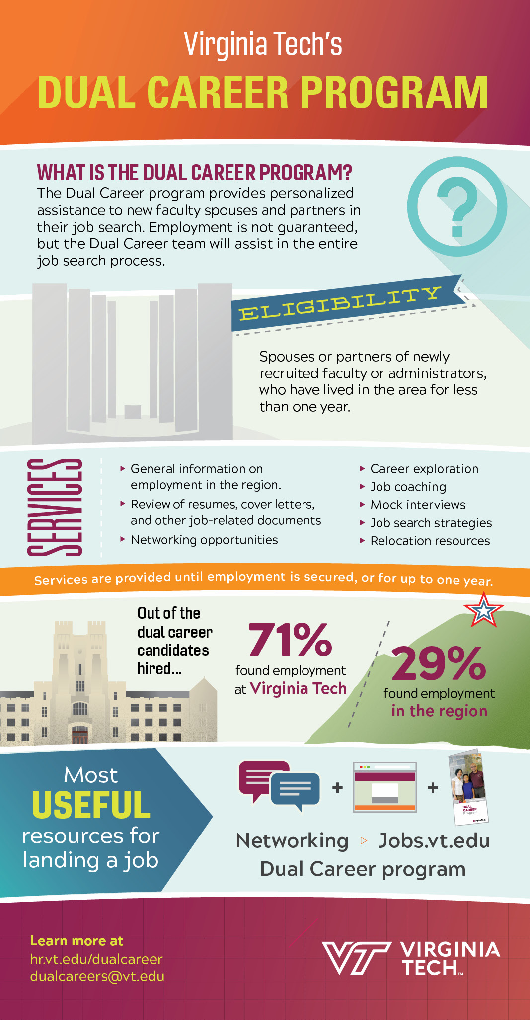 Dual Career Program infographic